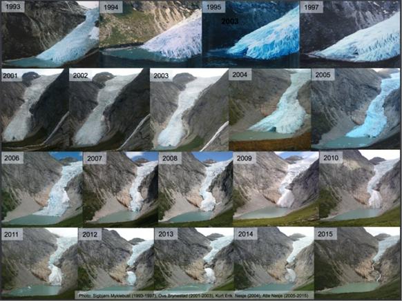 retroceso glaciar