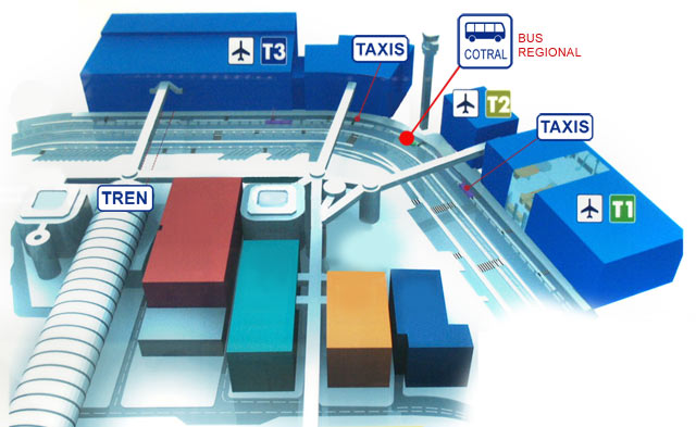 plano Aeropuerto fiumicino