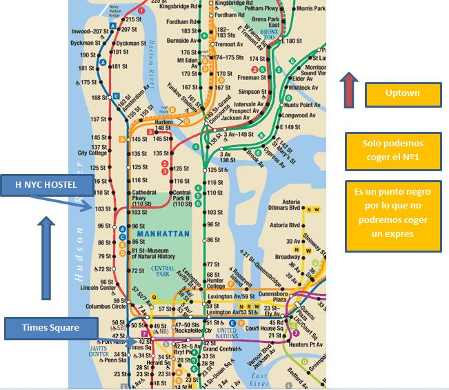 ejemplo metro