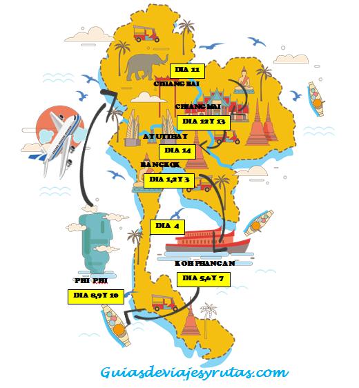 itinerario tailandia viaje